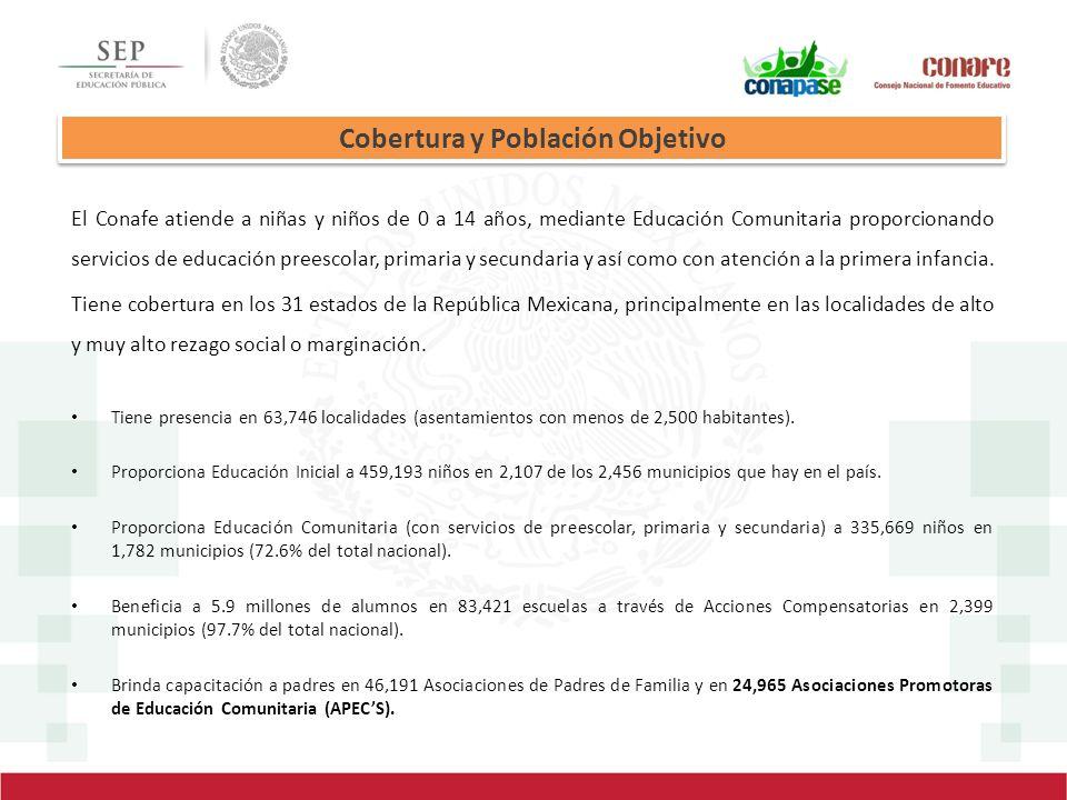 Cobertura y Población Objetivo El Conafe atiende a niñas y niños de 0 a 14 años, mediante Educación Comunitaria proporcionando servicios de educación
