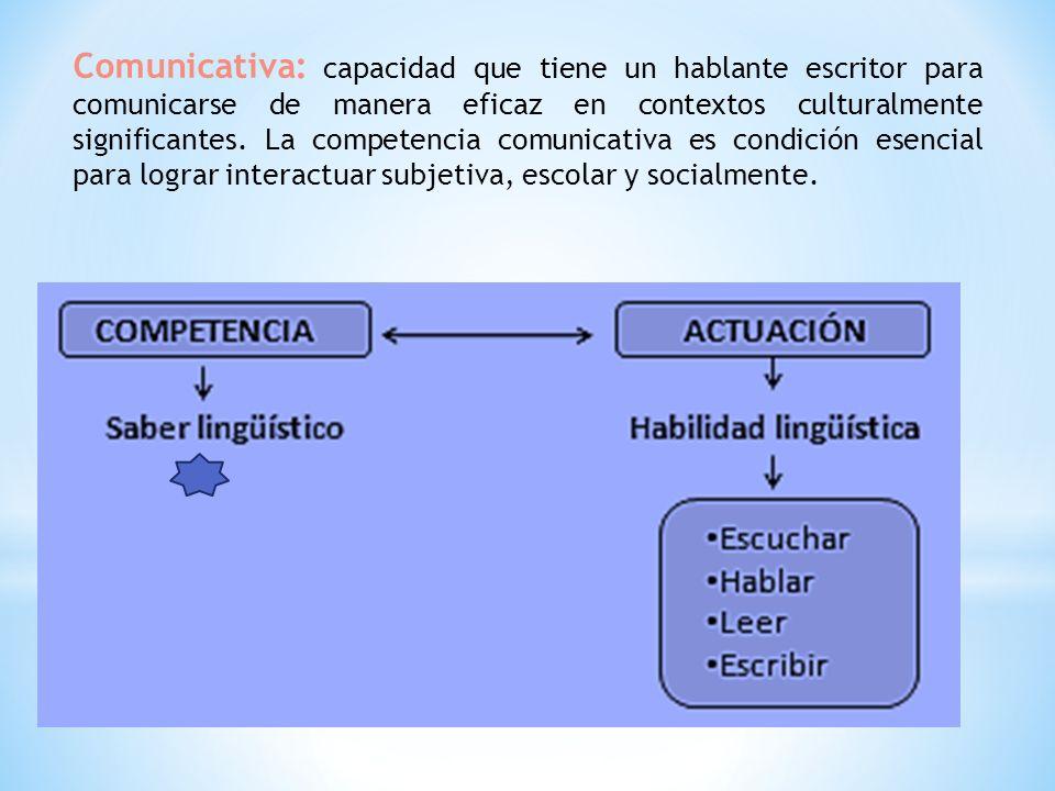 Comunicativa: capacidad que tiene un hablante escritor para comunicarse de manera eficaz en contextos culturalmente significantes. La competencia comu