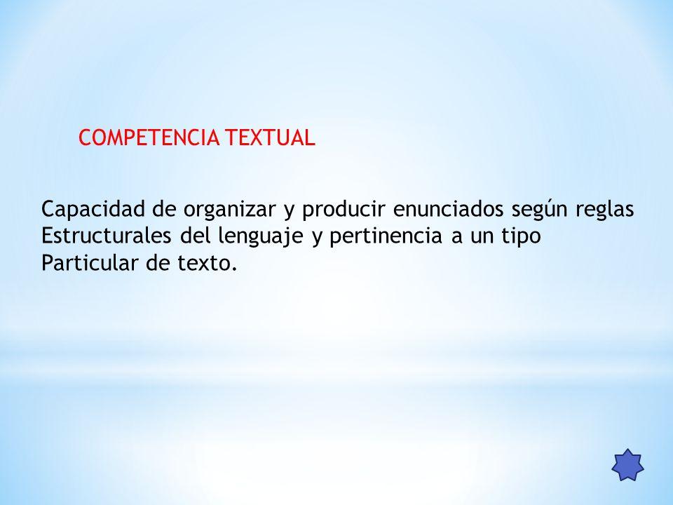 COMPETENCIA TEXTUAL Capacidad de organizar y producir enunciados según reglas Estructurales del lenguaje y pertinencia a un tipo Particular de texto.