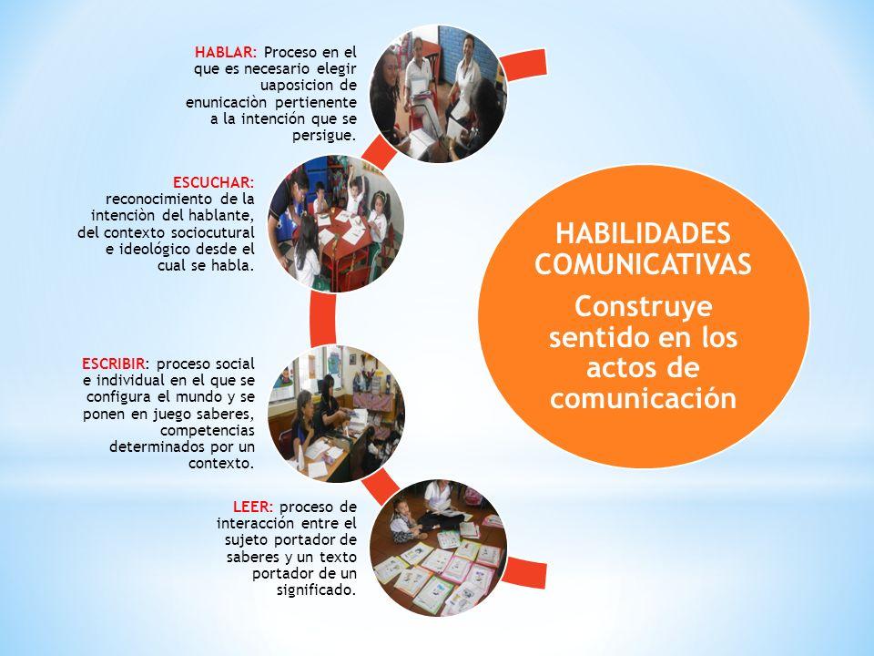HABILIDADES COMUNICATIVAS Construye sentido en los actos de comunicación HABLAR: Proceso en el que es necesario elegir uaposicion de enunicaciòn perti