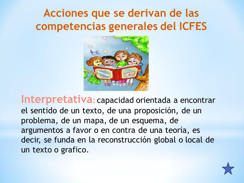 Acciones que se derivan de las competencias generales del ICFES Interpretativa : capacidad orientada a encontrar el sentido de un texto, de una propos