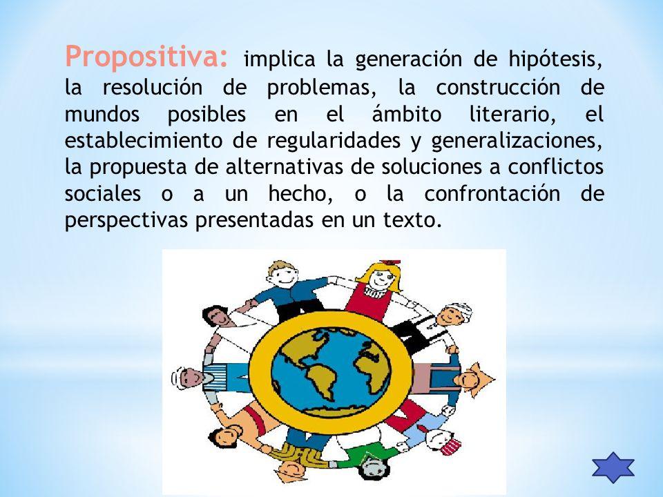 Propositiva: implica la generación de hipótesis, la resolución de problemas, la construcción de mundos posibles en el ámbito literario, el establecimi