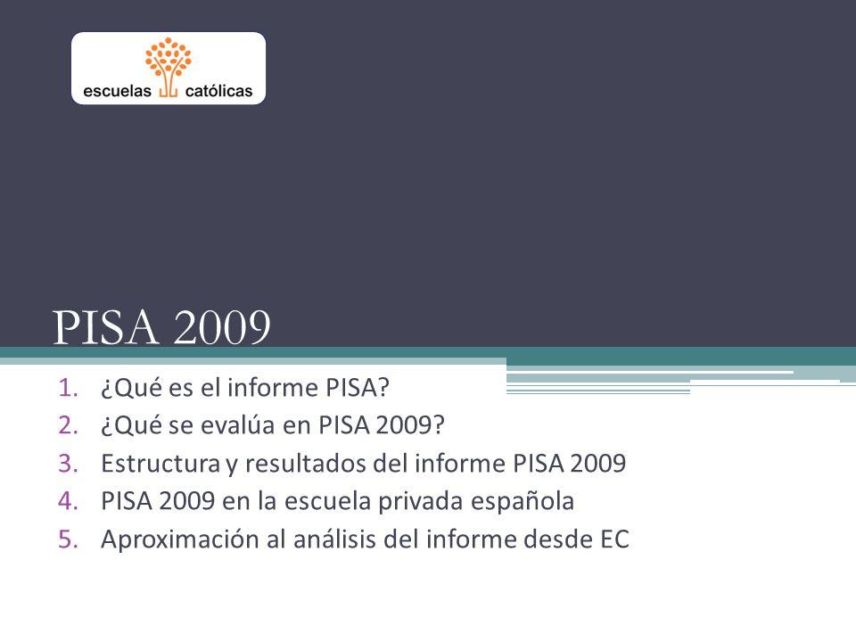 PISA 2009 1.¿Qué es el informe PISA? 2.¿Qué se evalúa en PISA 2009? 3.Estructura y resultados del informe PISA 2009 4.PISA 2009 en la escuela privada