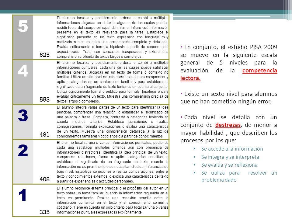 5 625 El alumno localiza y posiblemente ordena o combina múltiples informaciones alojadas en el texto, algunas de las cuales pueden residir fuera del