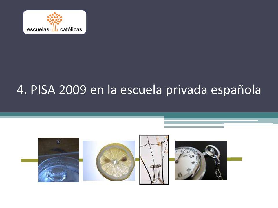 4. PISA 2009 en la escuela privada española