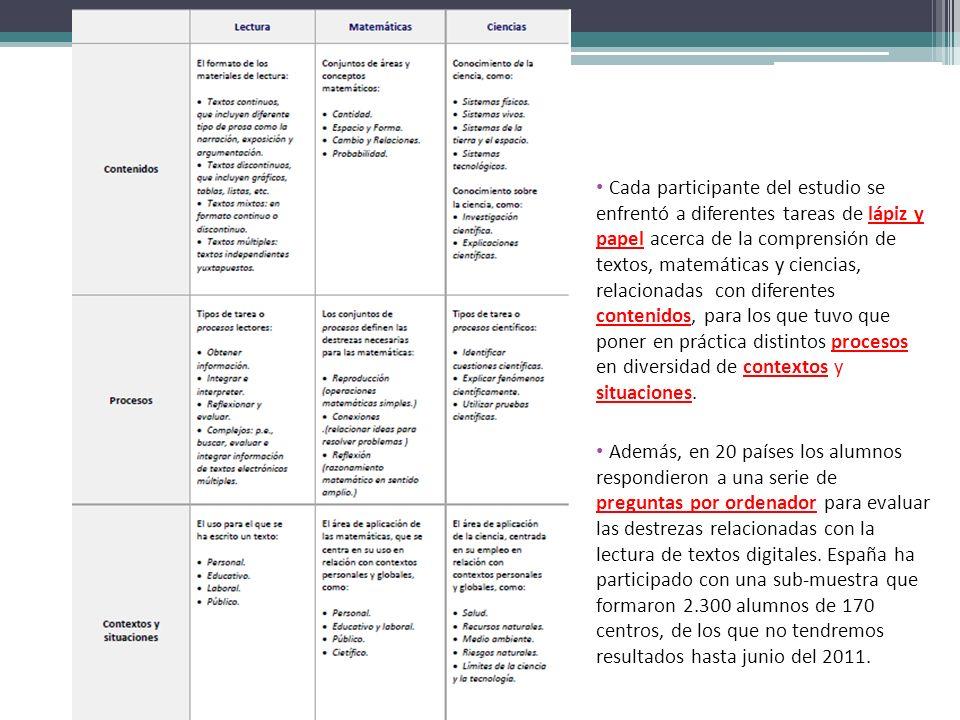 En conjunto, el estudio PISA 2009 se mueve en el siguiente marco para la evaluación de la competencia lectora: Cómo los alumnos acceden y obtienen información del texto.