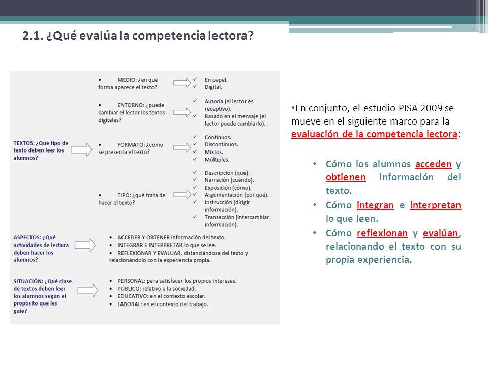 En conjunto, el estudio PISA 2009 se mueve en el siguiente marco para la evaluación de la competencia lectora: Cómo los alumnos acceden y obtienen inf