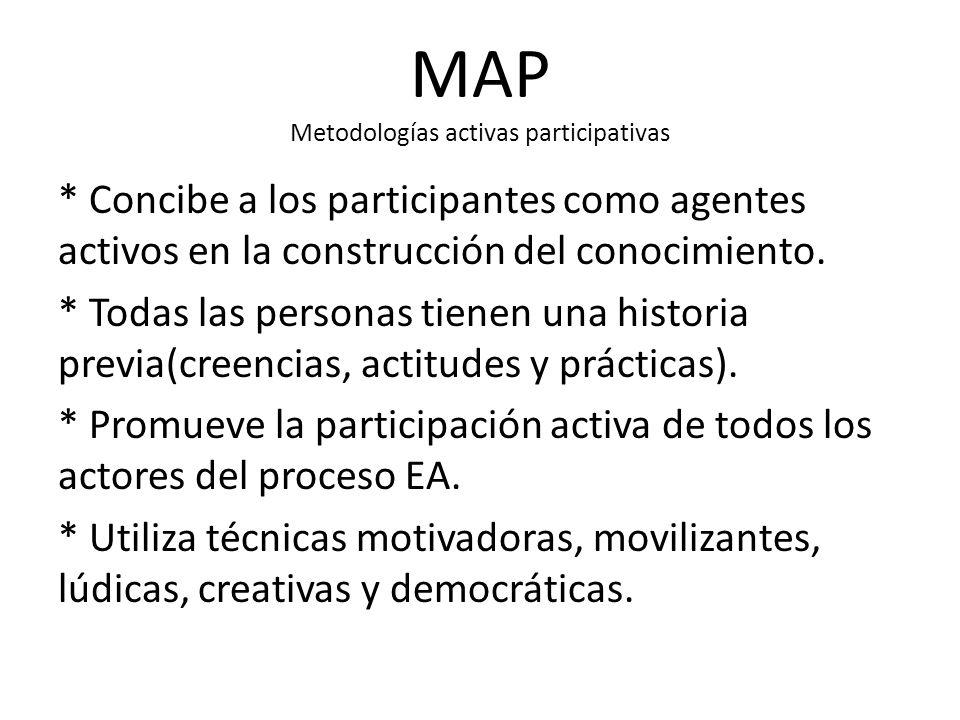 MAP Metodologías activas participativas * Concibe a los participantes como agentes activos en la construcción del conocimiento. * Todas las personas t