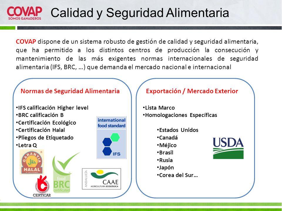 Calidad y Seguridad Alimentaria COVAP dispone de un sistema robusto de gestión de calidad y seguridad alimentaria, que ha permitido a los distintos ce