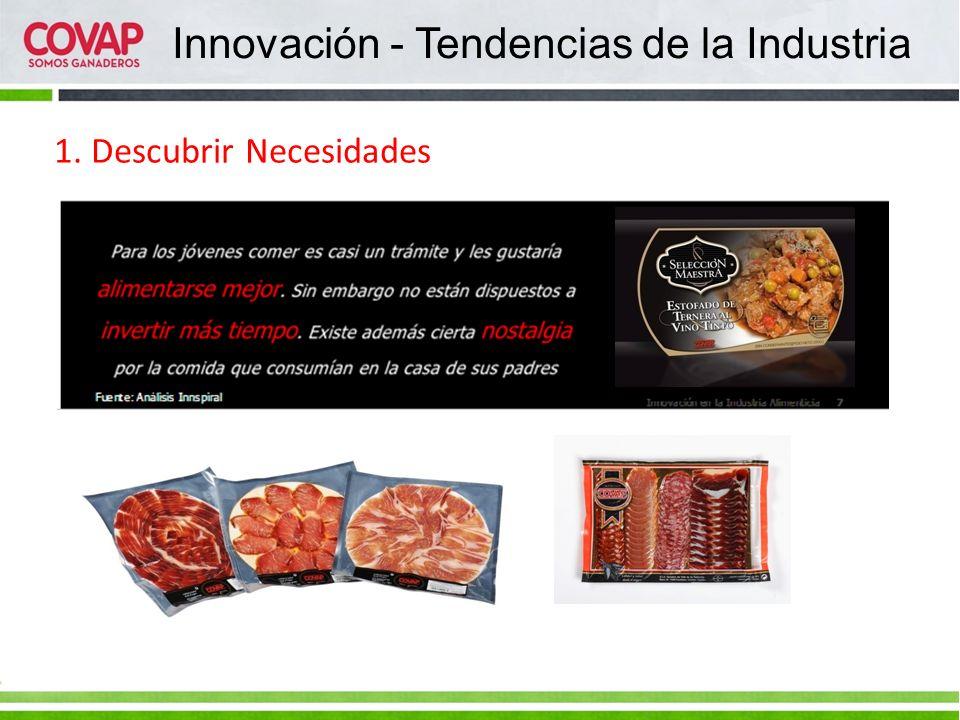 1. Descubrir Necesidades Innovación - Tendencias de la Industria