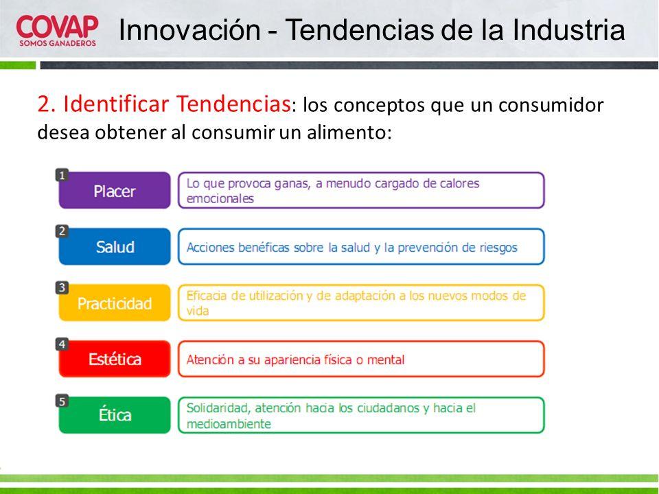 2. Identificar Tendencias : los conceptos que un consumidor desea obtener al consumir un alimento: Innovación - Tendencias de la Industria