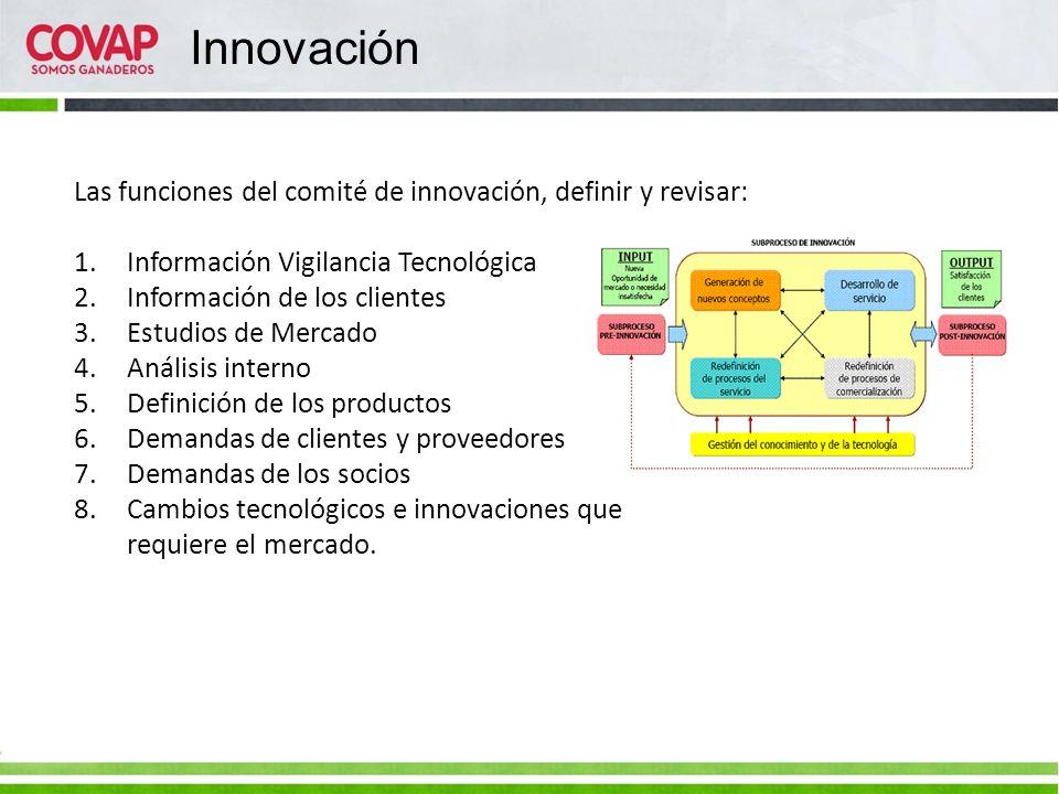 Las funciones del comité de innovación, definir y revisar: 1.Información Vigilancia Tecnológica 2.Información de los clientes 3.Estudios de Mercado 4.