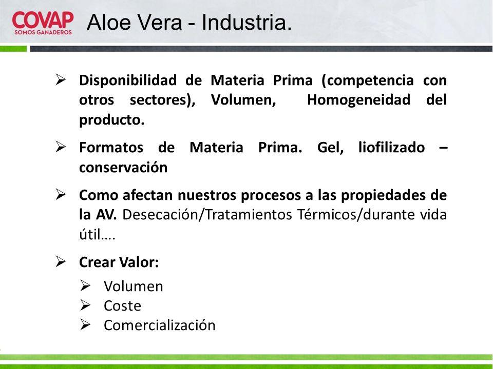Disponibilidad de Materia Prima (competencia con otros sectores), Volumen, Homogeneidad del producto. Formatos de Materia Prima. Gel, liofilizado – co
