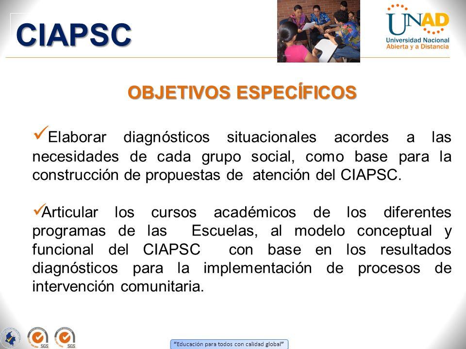 Educación para todos con calidad global OBJETIVOS ESPECÍFICOS Elaborar diagnósticos situacionales acordes a las necesidades de cada grupo social, como