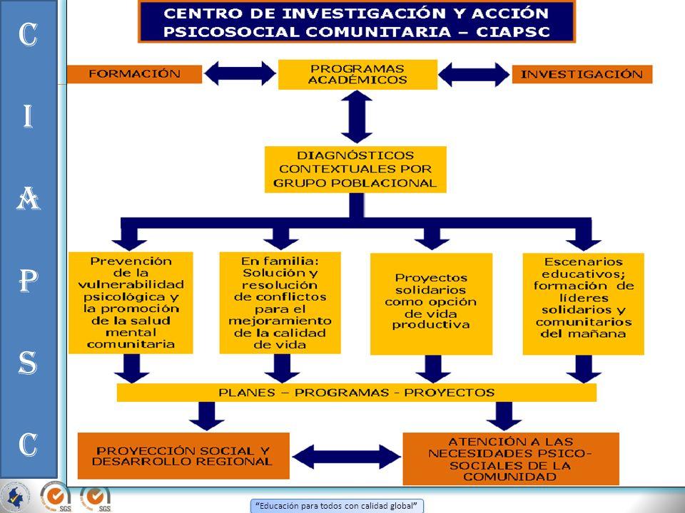 Educación para todos con calidad global CIAPSCCIAPSC