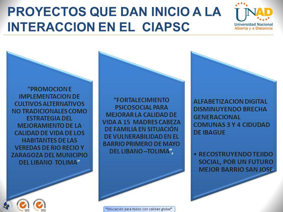 Educación para todos con calidad global PROMOCION E IMPLEMENTACION DE CULTIVOS ALTERNATIVOS NO TRADICIONALES COMO ESTRATEGIA DEL MEJORAMIENTO DE LA CA