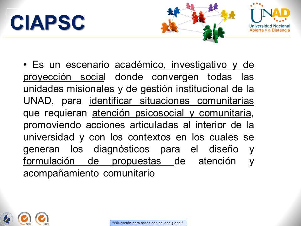 Educación para todos con calidad global LINEAS DE INTERACTUACION Fortalecimiento Institucional (Reconocimiento del CIAPSC) Apoyo Institucional a las Comunidades (empoderamiento comunitario) Fomento de la investigación Acción a nivel municipal