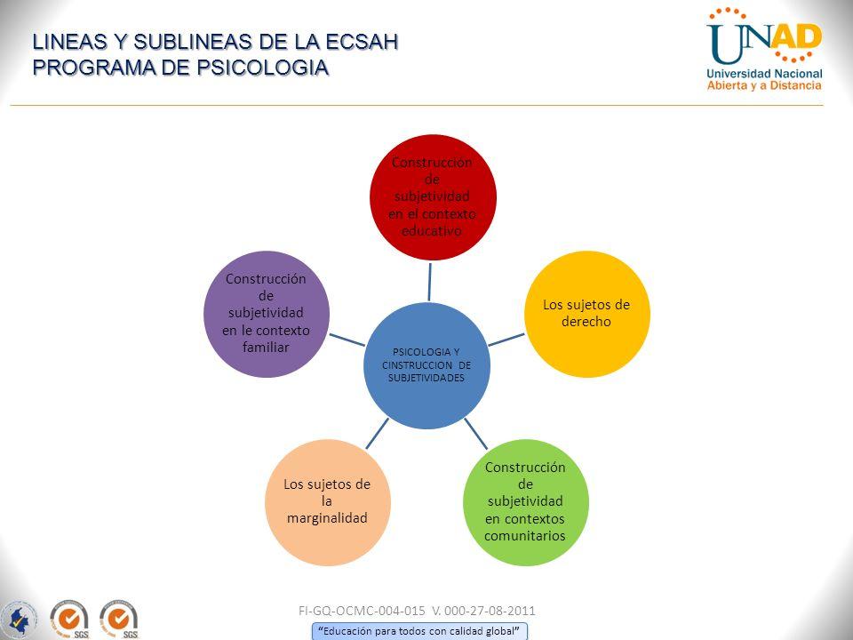 Educación para todos con calidad global FI-GQ-OCMC-004-015 V. 000-27-08-2011 PSICOLOGIA Y CINSTRUCCION DE SUBJETIVIDADES Construcción de subjetividad