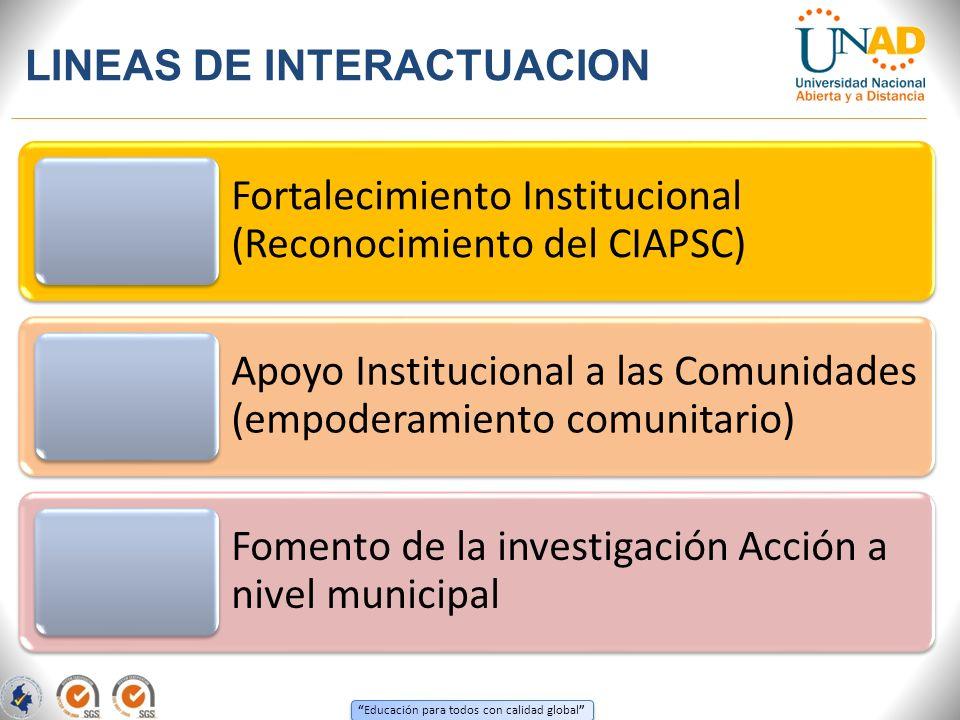 Educación para todos con calidad global LINEAS DE INTERACTUACION Fortalecimiento Institucional (Reconocimiento del CIAPSC) Apoyo Institucional a las C