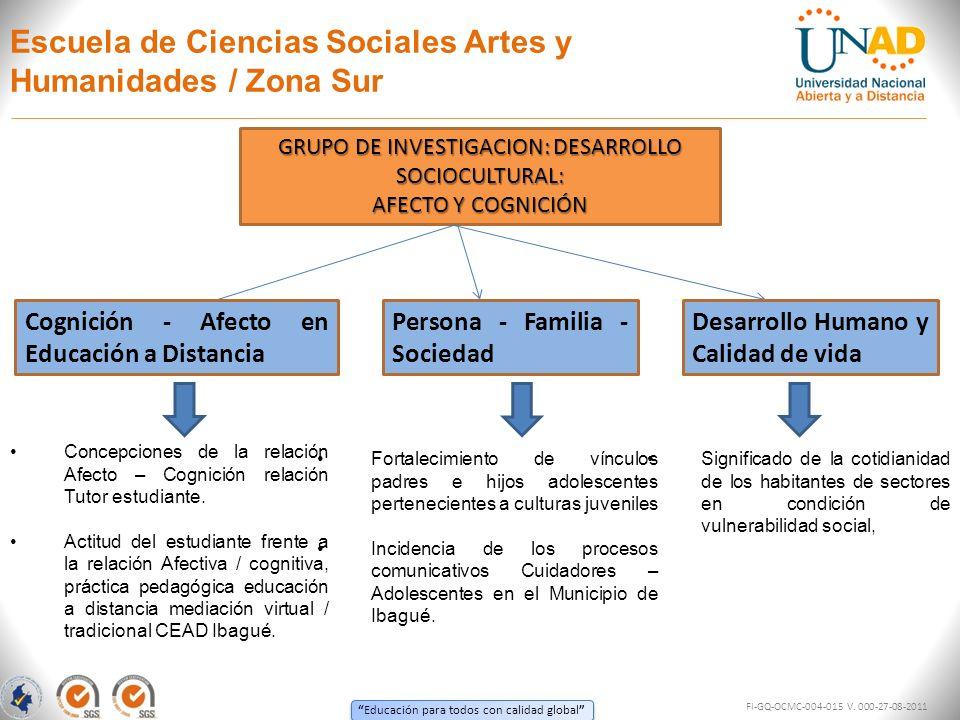 Educación para todos con calidad global Escuela de Ciencias Sociales Artes y Humanidades / Zona Sur FI-GQ-OCMC-004-015 V. 000-27-08-2011 GRUPO DE INVE
