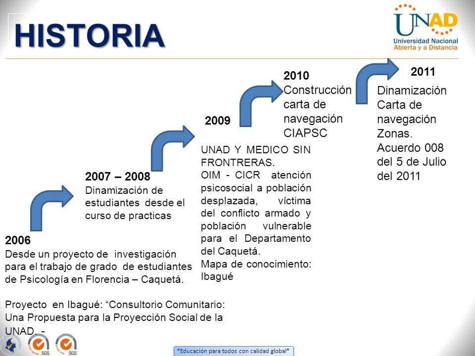 Educación para todos con calidad global ACUERDO 008 DE JUNIO DEL 2011 FORO DE INVESTIGACION VIRTUAL ZONAL (ARTICULAN LOS GRUPOS DE INVESTIGACION PRESENTACION EN CONVOCATORIAS DE COLCIENCIAS Y DE LA UNAD CIAPSC TRABAJADO DESDE TODAS LAS ESCUELAS EN LAS PRACTICAS, EXPERIENCIAS PROFESIONALES Y PROYECTOS DE INVESTIGACION EL CIAPSC EN EL 2012