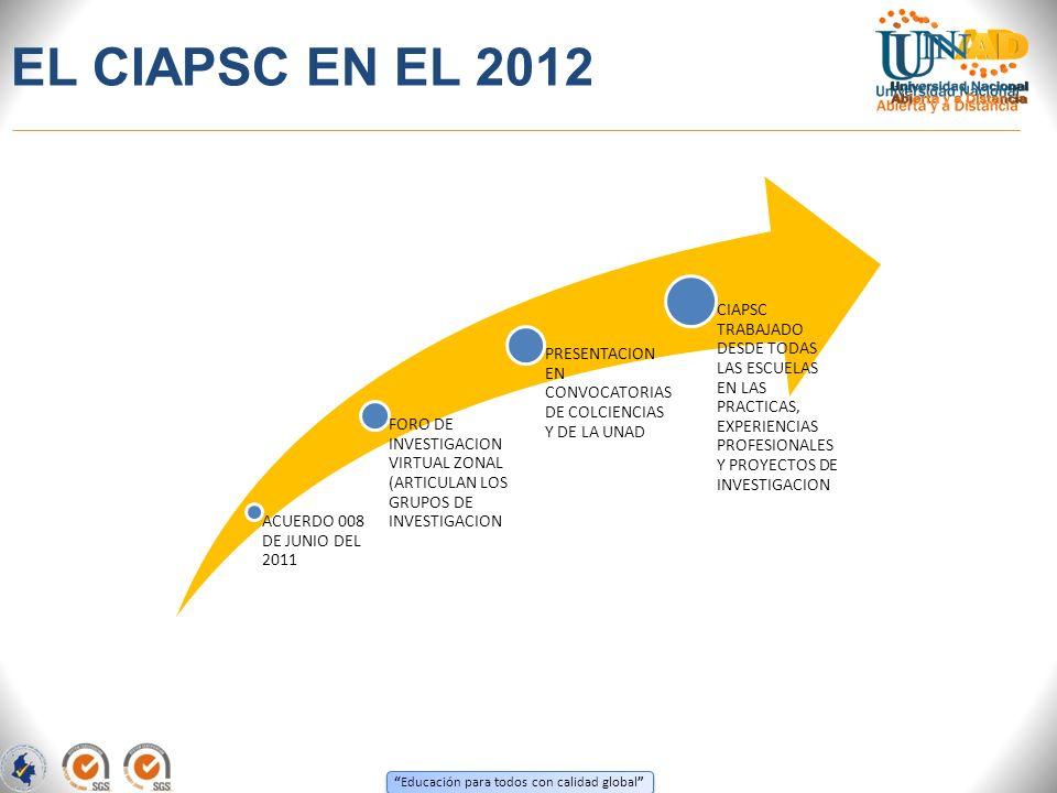 Educación para todos con calidad global ACUERDO 008 DE JUNIO DEL 2011 FORO DE INVESTIGACION VIRTUAL ZONAL (ARTICULAN LOS GRUPOS DE INVESTIGACION PRESE