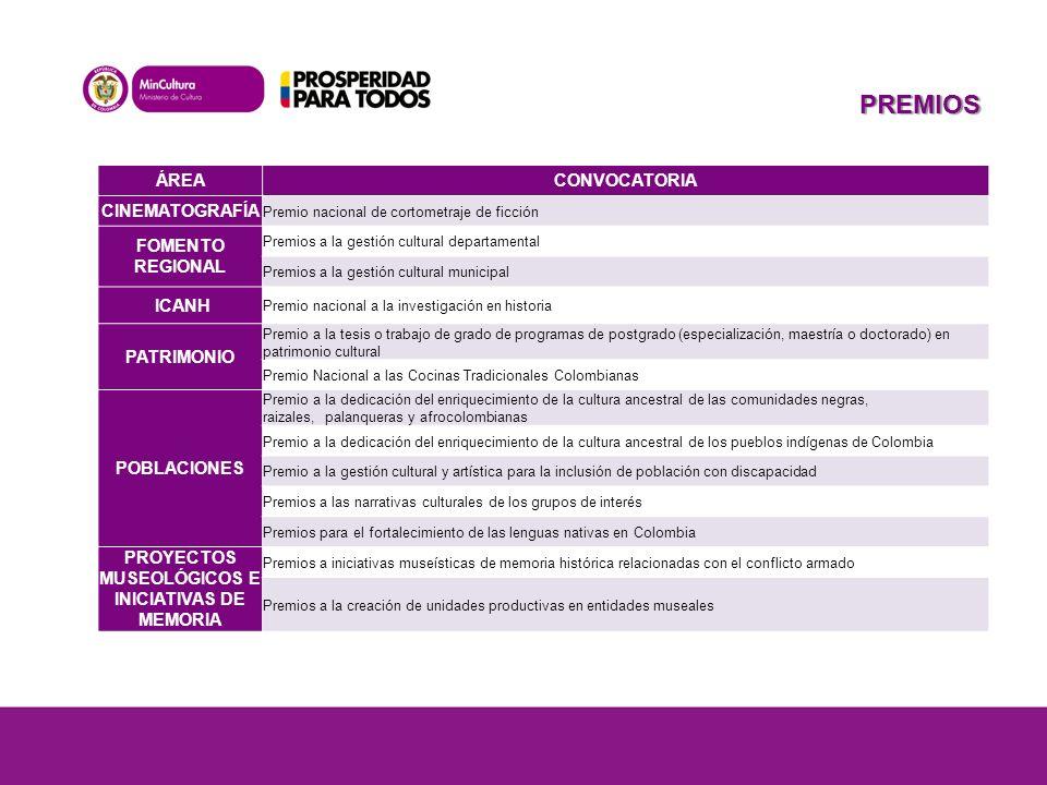 ÁREACONVOCATORIA CINEMATOGRAFÍA Premio nacional de cortometraje de ficción FOMENTO REGIONAL Premios a la gestión cultural departamental Premios a la gestión cultural municipal ICANH Premio nacional a la investigación en historia PATRIMONIO Premio a la tesis o trabajo de grado de programas de postgrado (especialización, maestría o doctorado) en patrimonio cultural Premio Nacional a las Cocinas Tradicionales Colombianas POBLACIONES Premio a la dedicación del enriquecimiento de la cultura ancestral de las comunidades negras, raizales, palanqueras y afrocolombianas Premio a la dedicación del enriquecimiento de la cultura ancestral de los pueblos indígenas de Colombia Premio a la gestión cultural y artística para la inclusión de población con discapacidad Premios a las narrativas culturales de los grupos de interés Premios para el fortalecimiento de las lenguas nativas en Colombia PROYECTOS MUSEOLÓGICOS E INICIATIVAS DE MEMORIA Premios a iniciativas museísticas de memoria histórica relacionadas con el conflicto armado Premios a la creación de unidades productivas en entidades museales PREMIOS