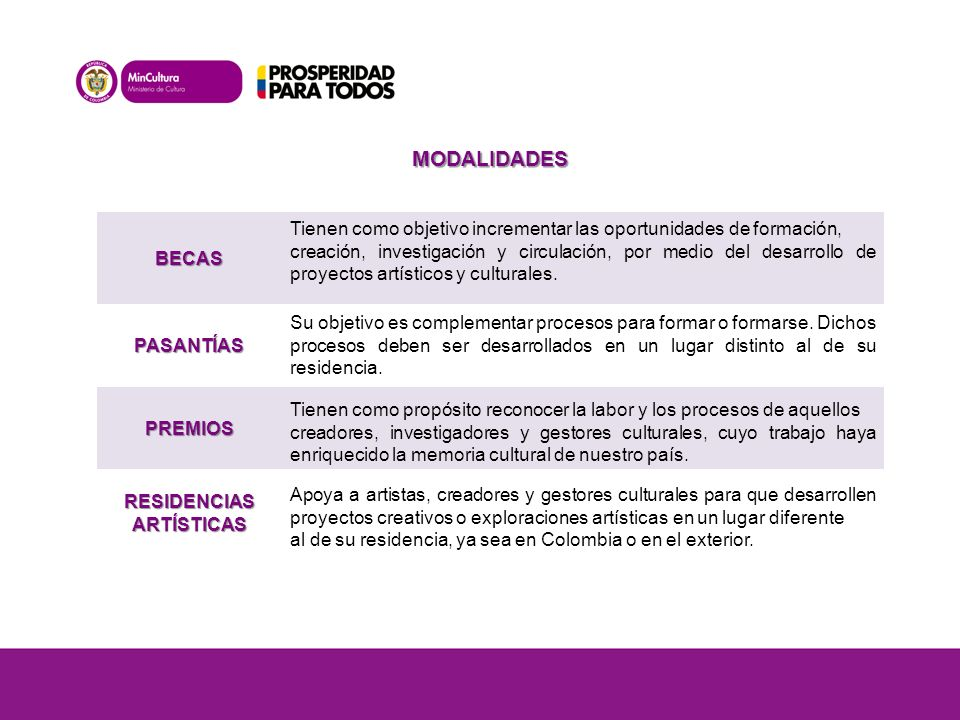 RESIDENCIAS TEATRALES Nacionales e Internacionales 5 estímulos Cuantía: Diez millones de pesos ($10.000.000) cada uno.