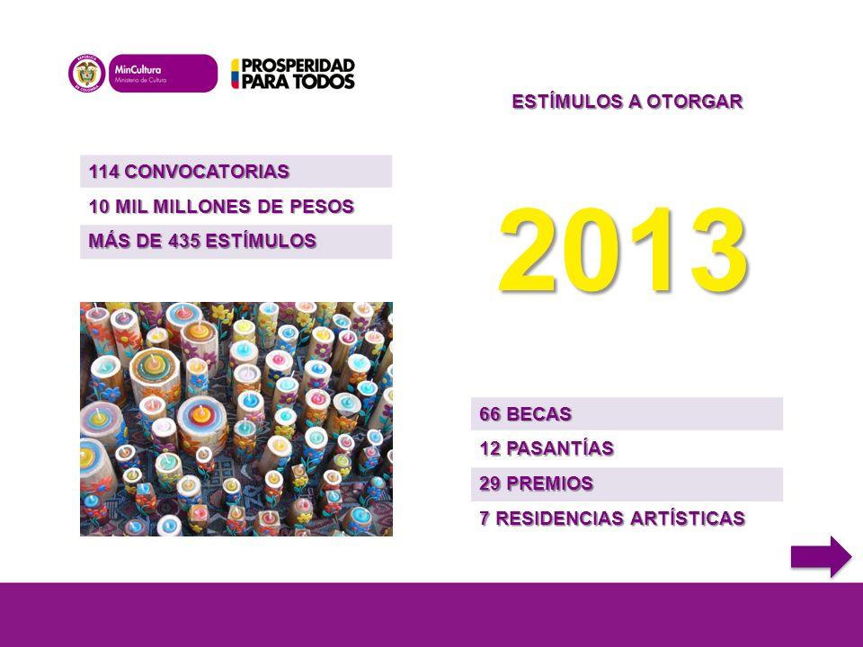 ESTÍMULOS A OTORGAR 114 CONVOCATORIAS 10 MIL MILLONES DE PESOS MÁS DE 435 ESTÍMULOS 66 BECAS 12 PASANTÍAS 29 PREMIOS 7 RESIDENCIAS ARTÍSTICAS 2013