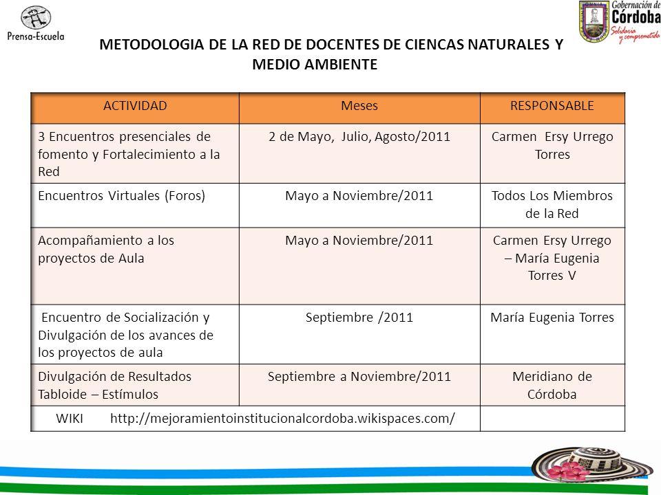METODOLOGIA DE LA RED DE DOCENTES DE CIENCAS NATURALES Y MEDIO AMBIENTE