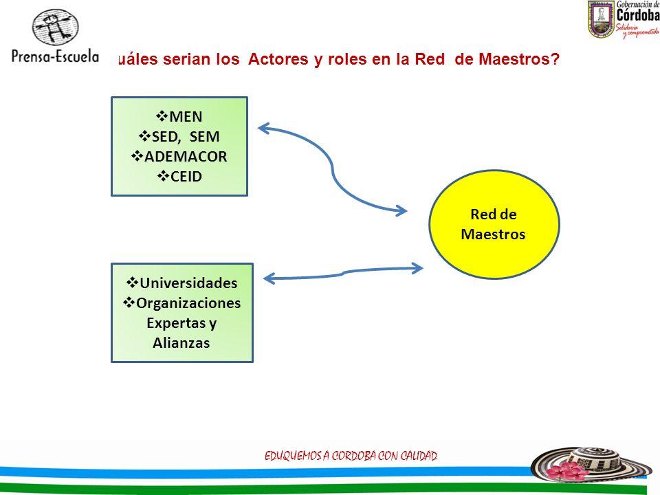 ¿Cuáles serian los Actores y roles en la Red de Maestros? Red de Maestros MEN SED, SEM ADEMACOR CEID Universidades Organizaciones Expertas y Alianzas