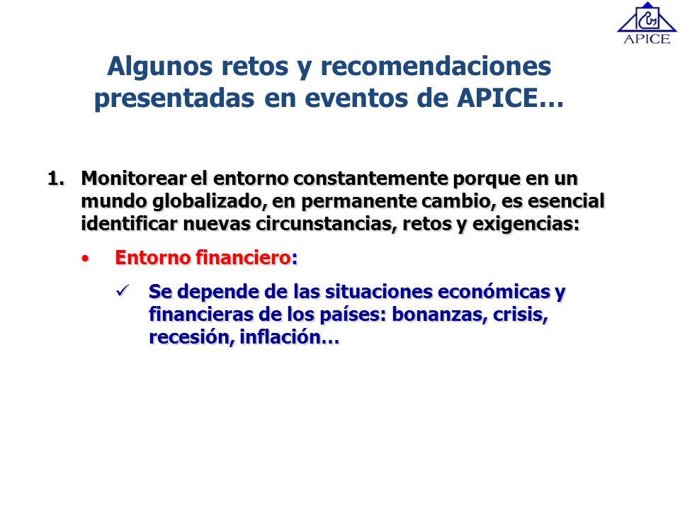 Algunos retos y recomendaciones presentadas en eventos de APICE… 1.Monitorear el entorno constantemente porque en un mundo globalizado, en permanente