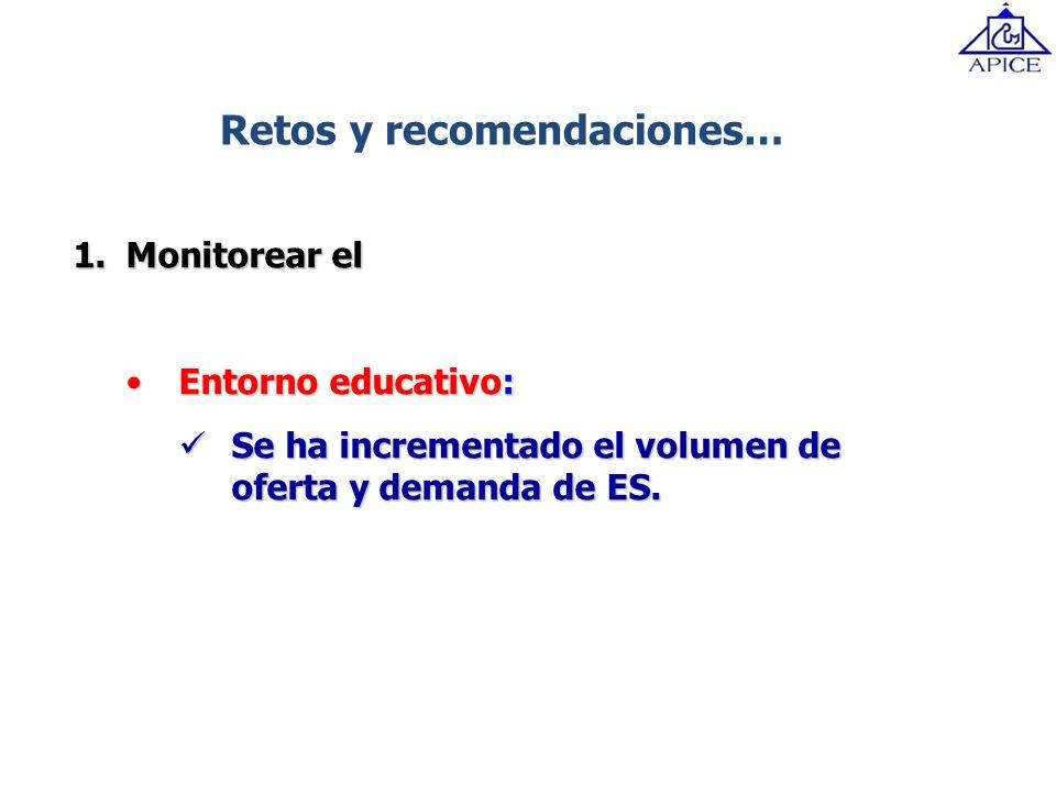 Retos y recomendaciones… 1.Monitorear el Entorno educativo:Entorno educativo: Se ha incrementado el volumen de oferta y demanda de ES. Se ha increment
