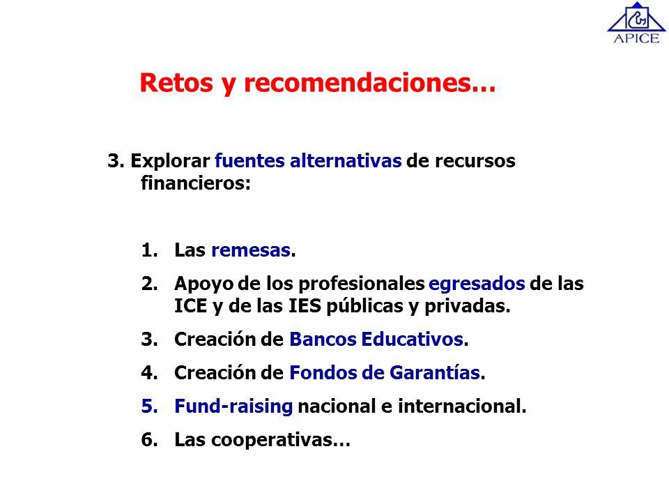 3. Explorar fuentes alternativas de recursos financieros: 1.Las remesas. 2.Apoyo de los profesionales egresados de las ICE y de las IES públicas y pri