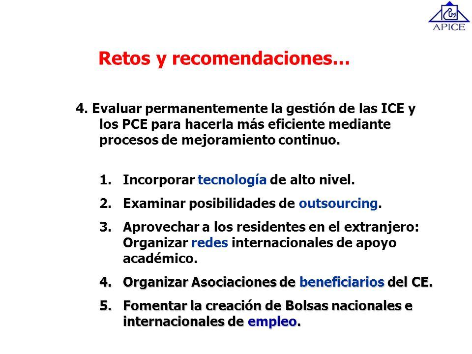 4. Evaluar permanentemente la gestión de las ICE y los PCE para hacerla más eficiente mediante procesos de mejoramiento continuo. 1.Incorporar tecnolo