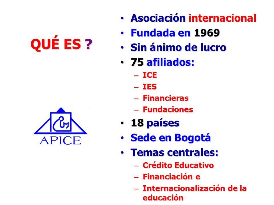 QUÉ ES ? Asociación internacional Asociación internacional Fundada en 1969 Fundada en 1969 Sin ánimo de lucro Sin ánimo de lucro 75 afiliados: 75 afil