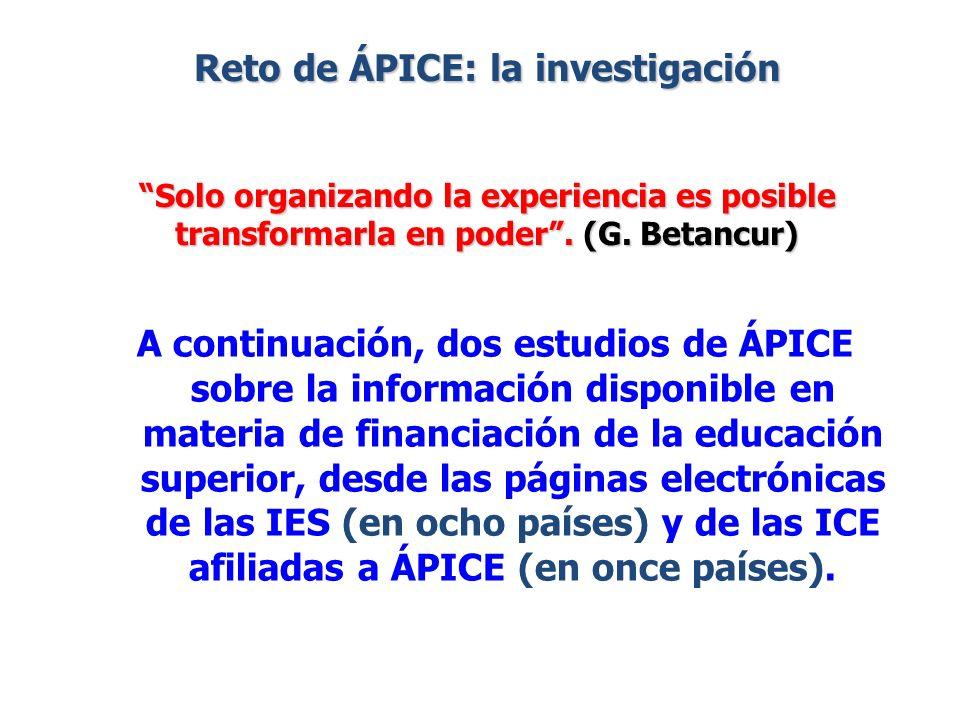 A continuación, dos estudios de ÁPICE sobre la información disponible en materia de financiación de la educación superior, desde las páginas electróni