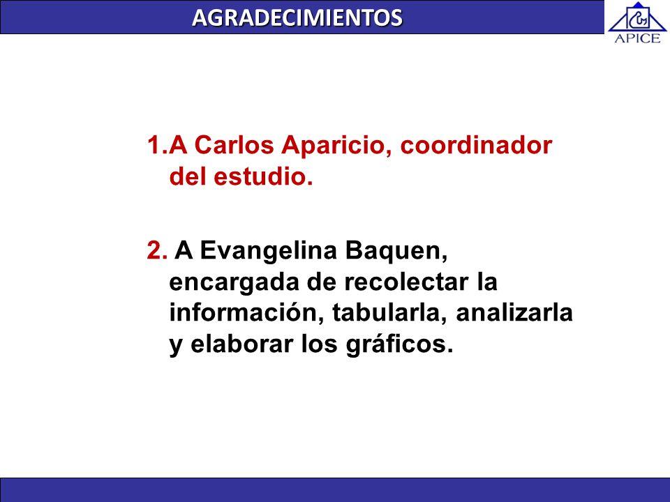 AGRADECIMIENTOS 1.A Carlos Aparicio, coordinador del estudio. 2. A Evangelina Baquen, encargada de recolectar la información, tabularla, analizarla y