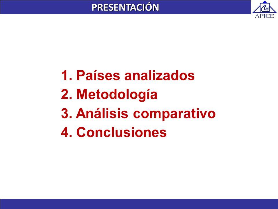 PRESENTACIÓN 1. Países analizados 2. Metodología 3. Análisis comparativo 4. Conclusiones