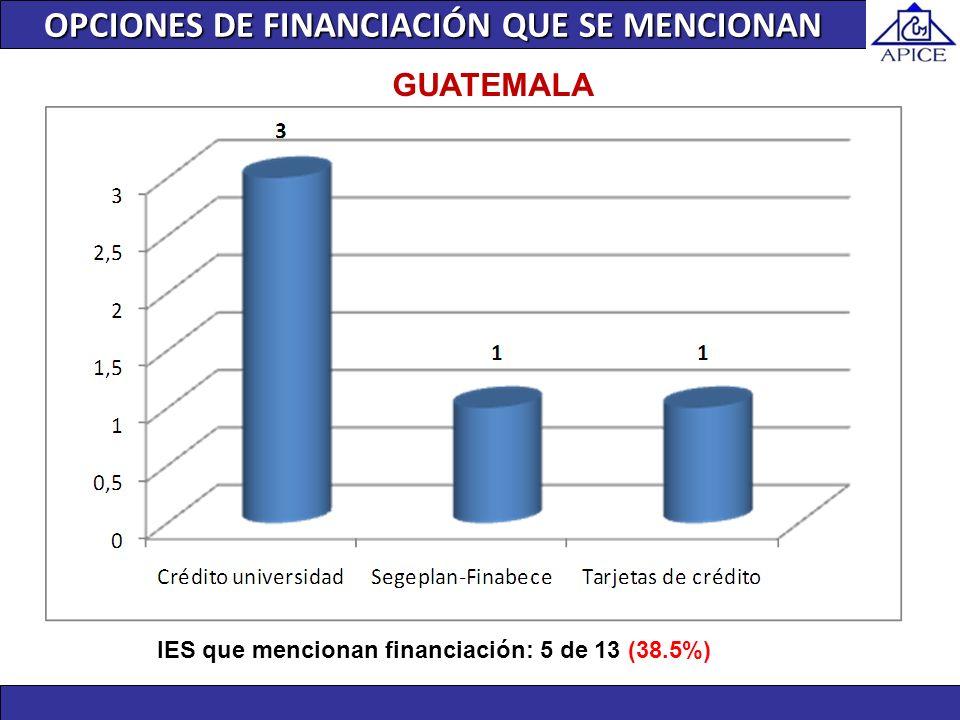 IES que mencionan financiación: 5 de 13 (38.5%) OPCIONES DE FINANCIACIÓN QUE SE MENCIONAN GUATEMALA