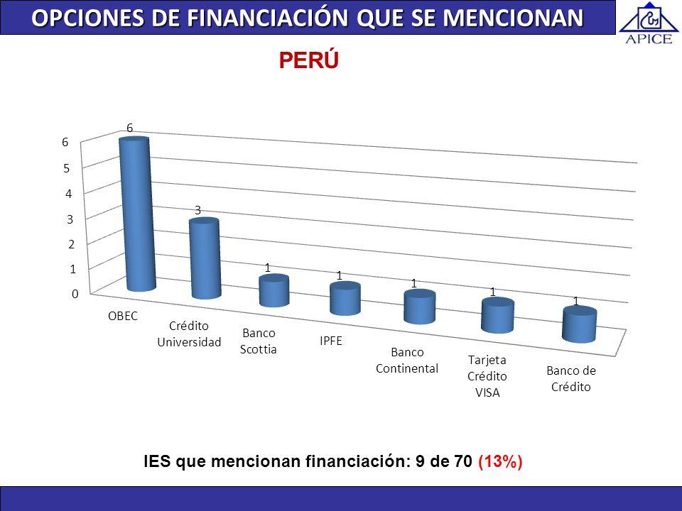 PERÚ IES que mencionan financiación: 9 de 70 (13%) OPCIONES DE FINANCIACIÓN QUE SE MENCIONAN