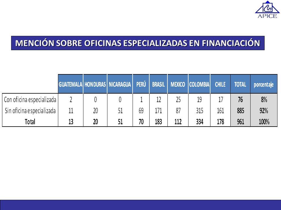 MENCIÓN SOBRE OFICINAS ESPECIALIZADAS EN FINANCIACIÓN