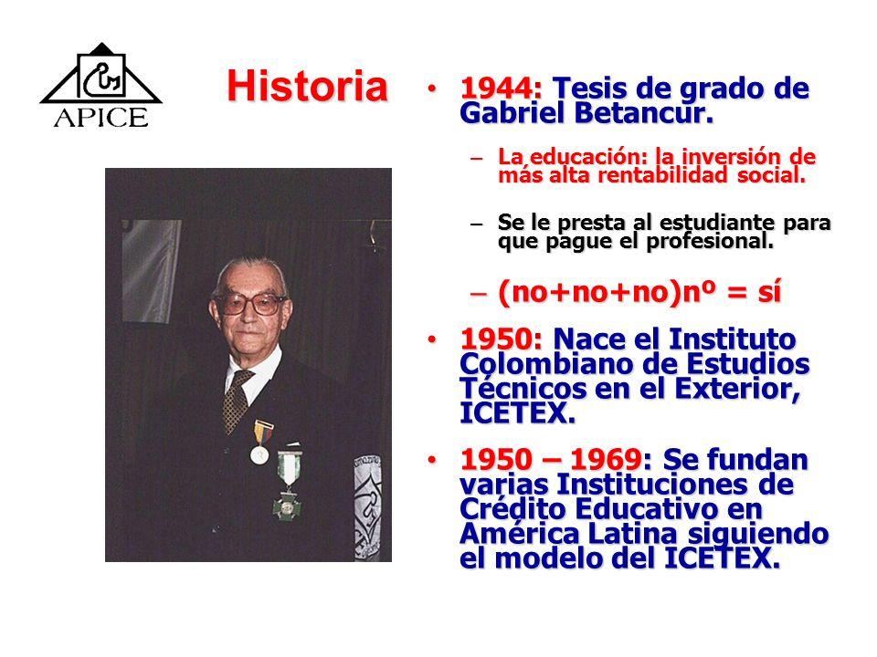 Historia 1944: Tesis de grado de Gabriel Betancur. 1944: Tesis de grado de Gabriel Betancur. – La educación: la inversión de más alta rentabilidad soc