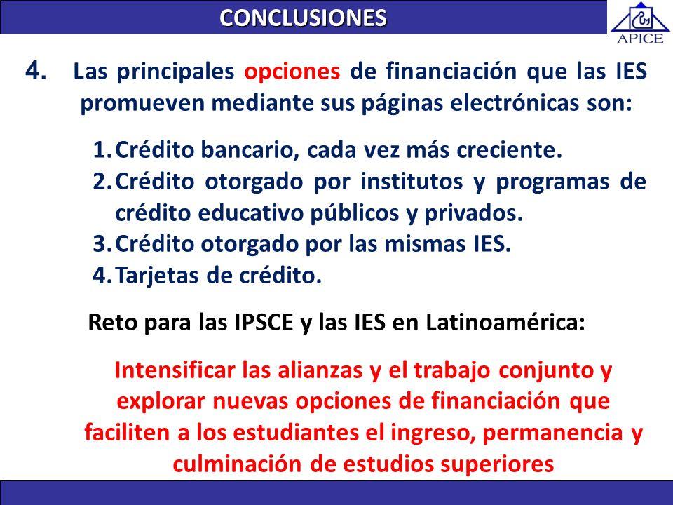 CONCLUSIONES 4. Las principales opciones de financiación que las IES promueven mediante sus páginas electrónicas son: 1.Crédito bancario, cada vez más
