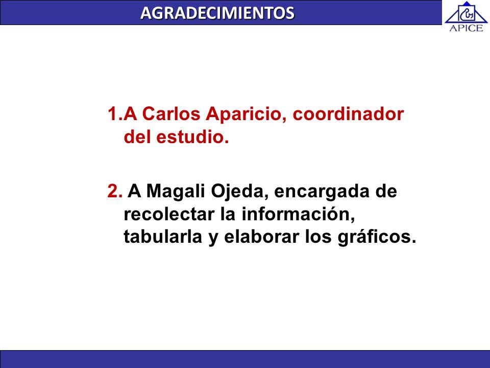 AGRADECIMIENTOS 1.A Carlos Aparicio, coordinador del estudio. 2. A Magali Ojeda, encargada de recolectar la información, tabularla y elaborar los gráf