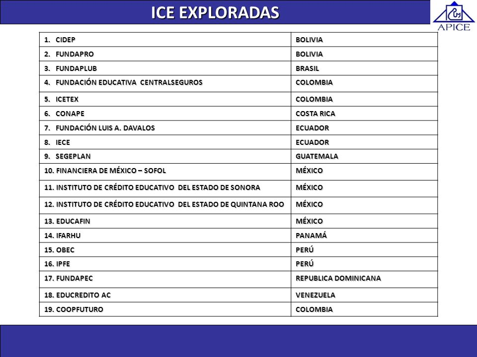 ICE EXPLORADAS 1. CIDEP BOLIVIA 2. FUNDAPRO BOLIVIA 3. FUNDAPLUB BRASIL 4. FUNDACIÓN EDUCATIVA CENTRALSEGUROS COLOMBIA 5. ICETEX COLOMBIA 6. CONAPE CO