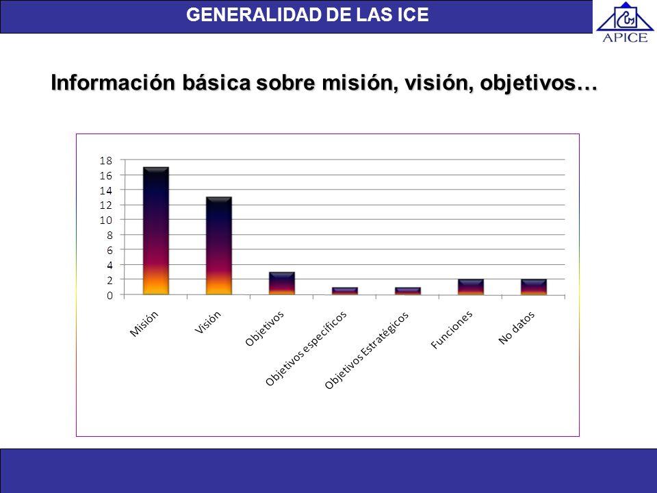 Unidad de investigación Información básica sobre misión, visión, objetivos… GENERALIDAD DE LAS ICE
