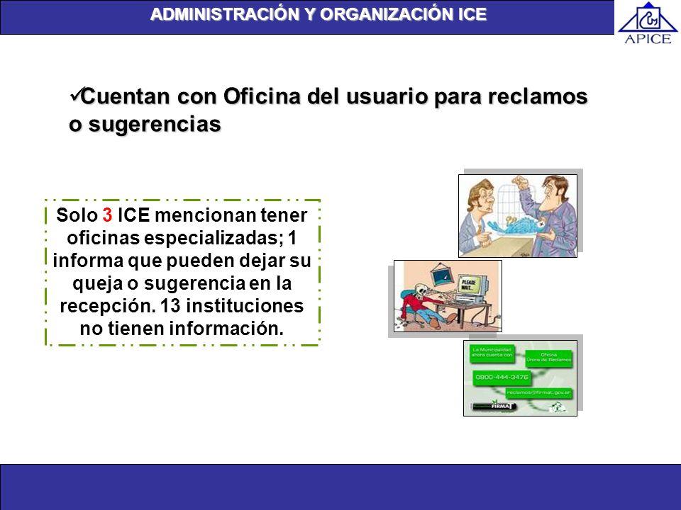 Unidad de investigación Cuentan con Oficina del usuario para reclamos o sugerencias Cuentan con Oficina del usuario para reclamos o sugerencias Solo 3