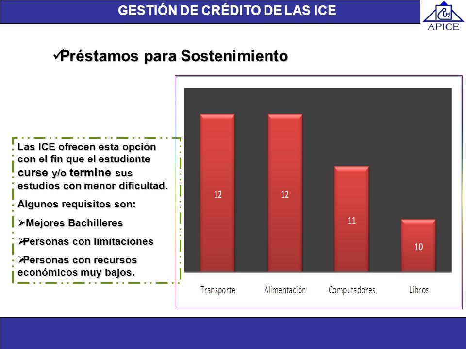 Unidad de investigación Préstamos para Sostenimiento Préstamos para Sostenimiento Las ICE ofrecen esta opción con el fin que el estudiante curse y/o t