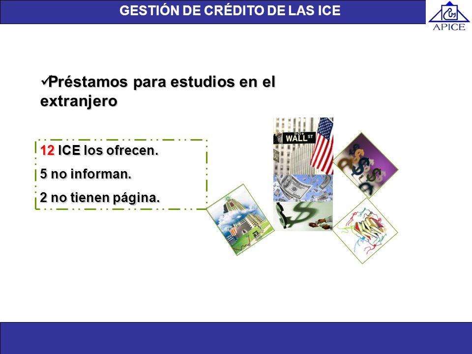 Unidad de investigación 12 ICE los ofrecen. 5 no informan. 2 no tienen página. Préstamos para estudios en el extranjero Préstamos para estudios en el